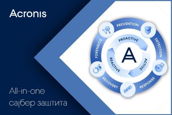 Зошто Acronis? All-in-one сајбер-заштита со едно интегрирано решение!